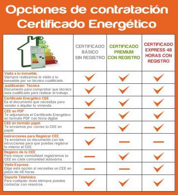 bt2 asociados precio certificado energ tico b sico sin